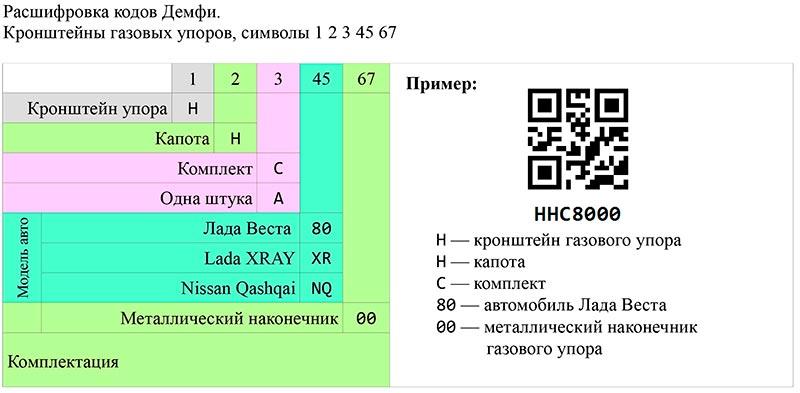 Новые коды на продукцию Демфи - кронштейны упоров капота